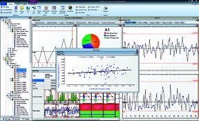 MeasurLink - Process Analyzer